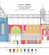 Farbschnitt von St. Johannis gegen Norden; M.Buchholz, G.Faccani